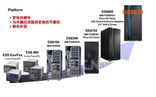 IBM DS8000系列高端存储